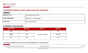 Manufactured Matrix