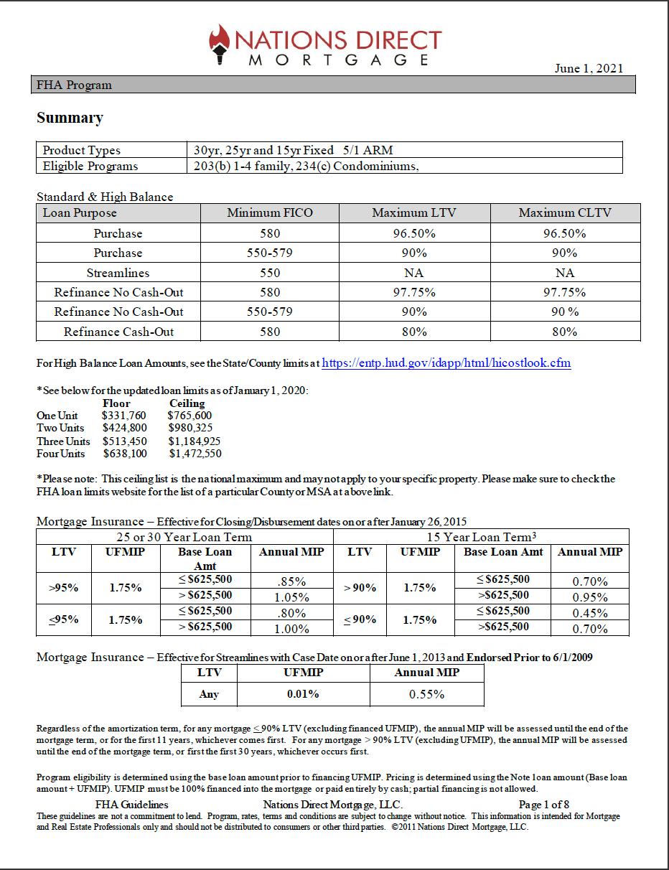 Product Matrix 5.21