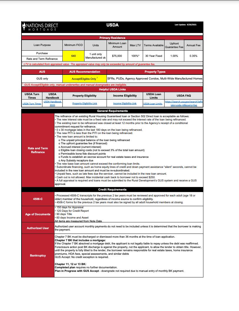 USDA Matrix thumb